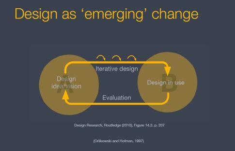 design toolbox-1