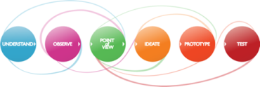 design thinking-2.jpg